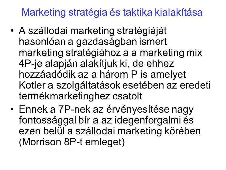 Marketing stratégia és taktika kialakítása