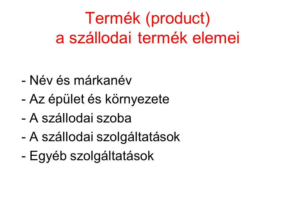 Termék (product) a szállodai termék elemei