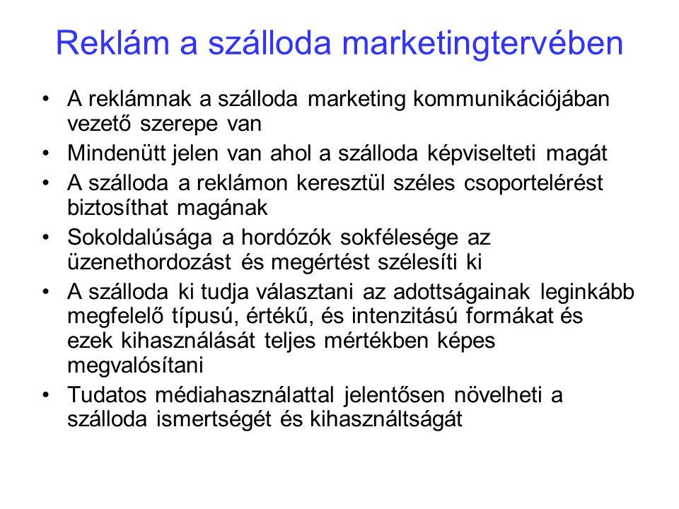 Reklám a szálloda marketingtervében