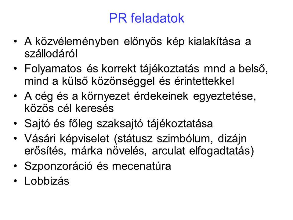 PR feladatok A közvéleményben előnyös kép kialakítása a szállodáról