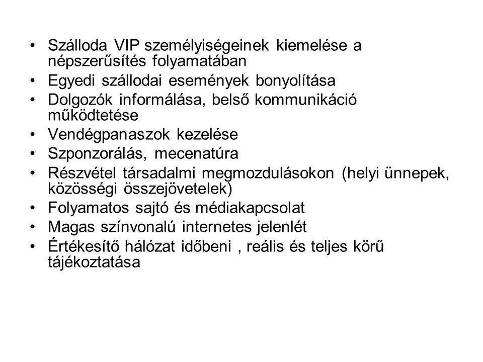 Szálloda VIP személyiségeinek kiemelése a népszerűsítés folyamatában