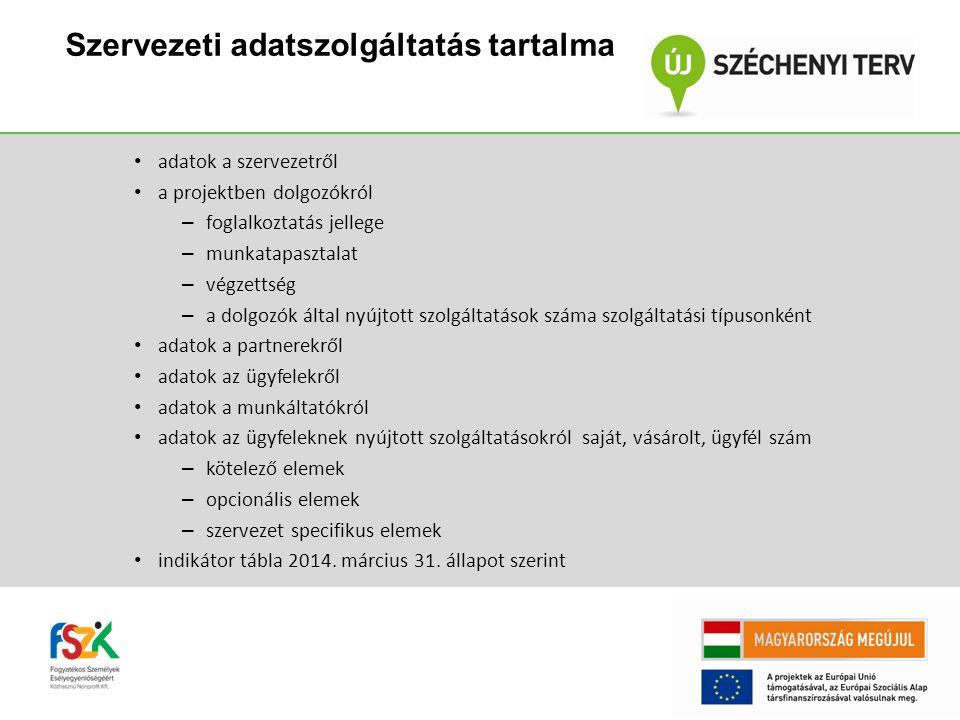 Szervezeti adatszolgáltatás tartalma