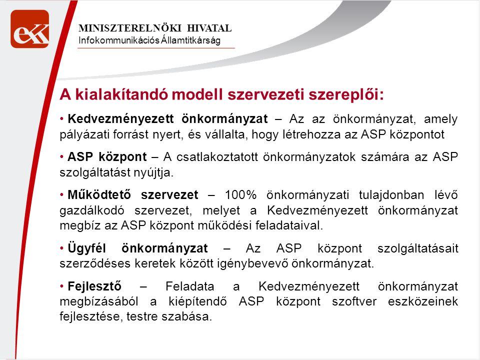 A kialakítandó modell szervezeti szereplői:
