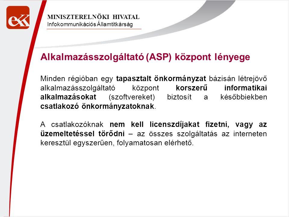 Alkalmazásszolgáltató (ASP) központ lényege