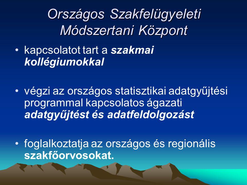 Országos Szakfelügyeleti Módszertani Központ