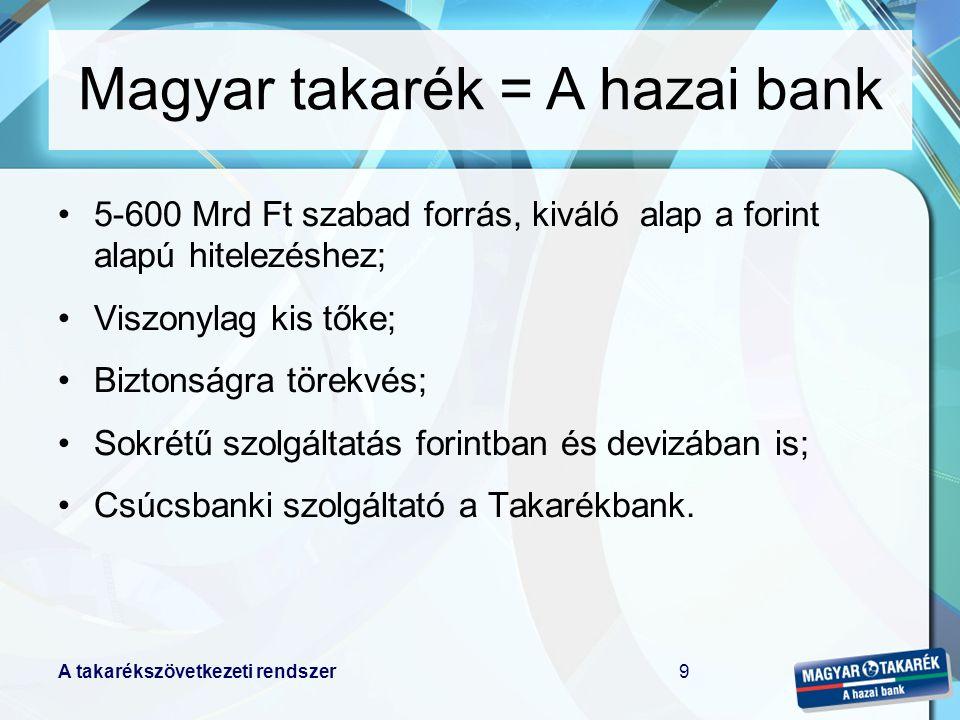 Magyar takarék = A hazai bank