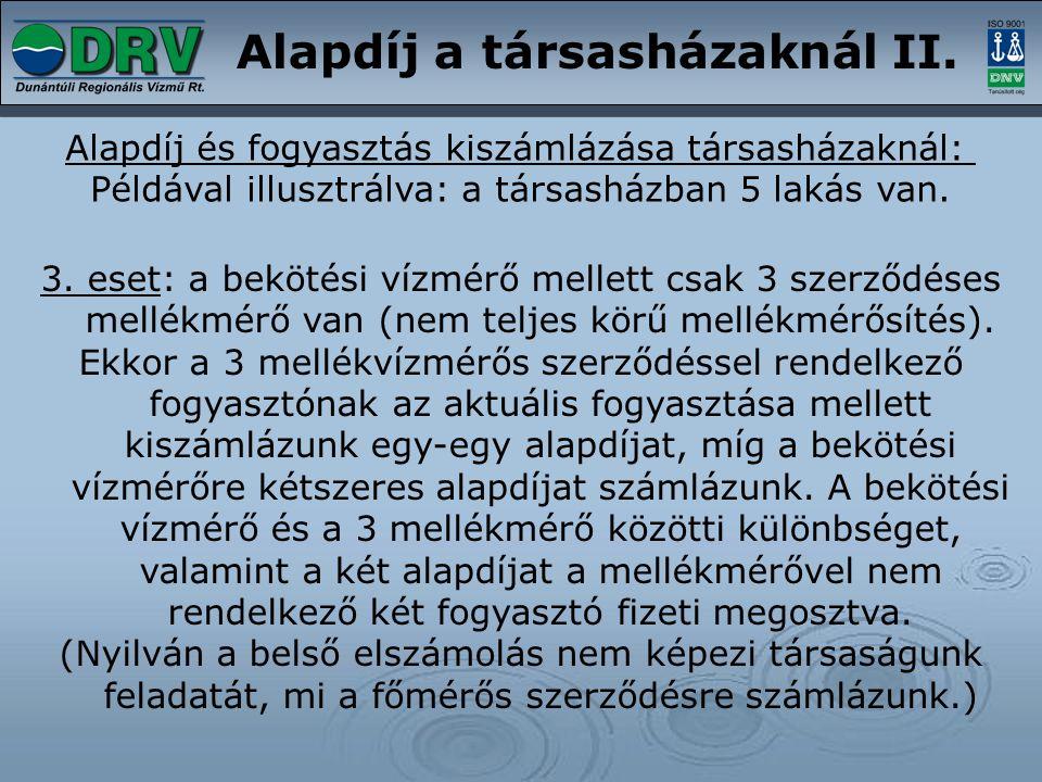 Alapdíj a társasházaknál II.