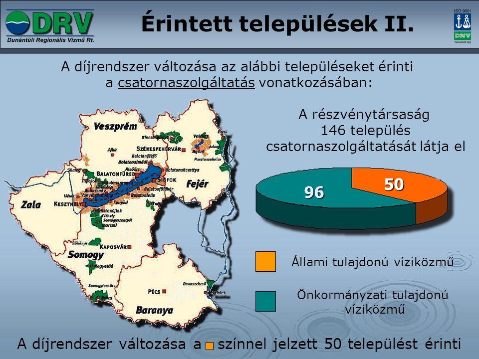 Érintett települések II.
