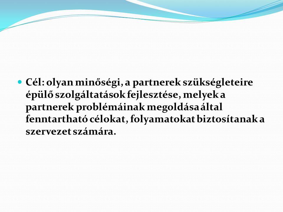 Cél: olyan minőségi, a partnerek szükségleteire épülő szolgáltatások fejlesztése, melyek a partnerek problémáinak megoldása által fenntartható célokat, folyamatokat biztosítanak a szervezet számára.