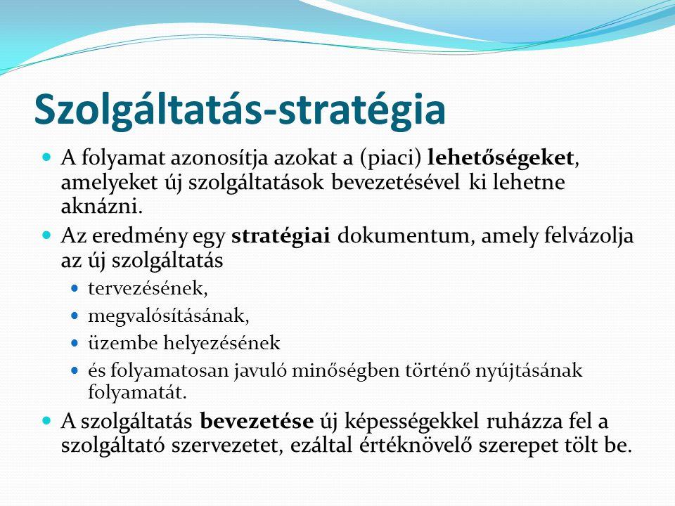 Szolgáltatás-stratégia