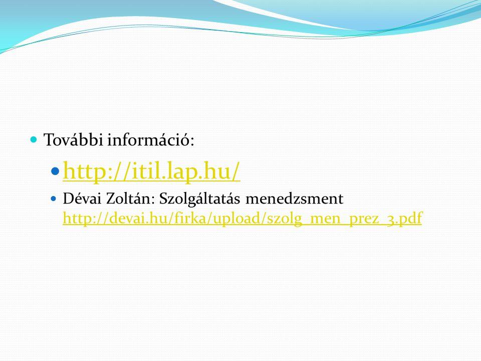 http://itil.lap.hu/ További információ: