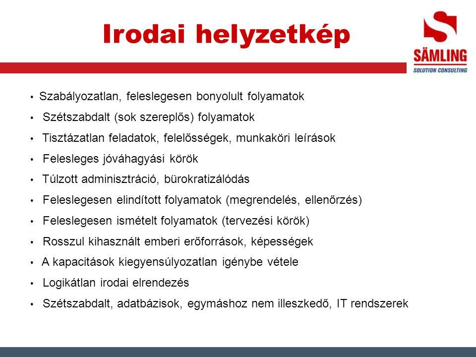 Irodai helyzetkép Szabályozatlan, feleslegesen bonyolult folyamatok