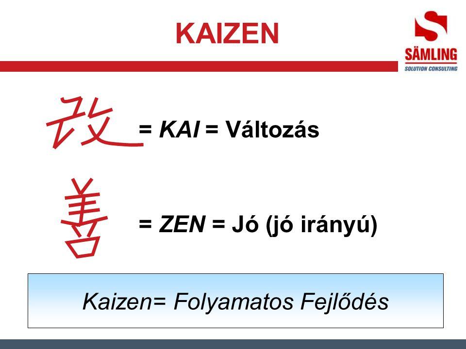 Kaizen= Folyamatos Fejlődés