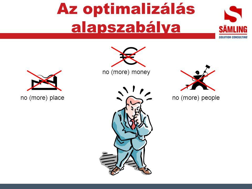 Az optimalizálás alapszabálya