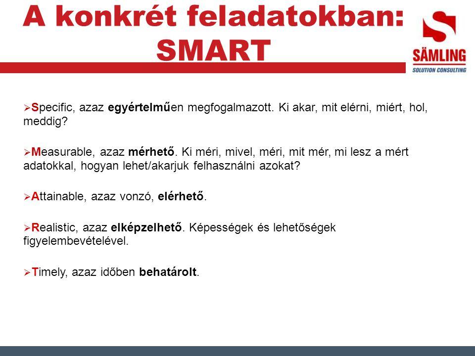 A konkrét feladatokban: SMART