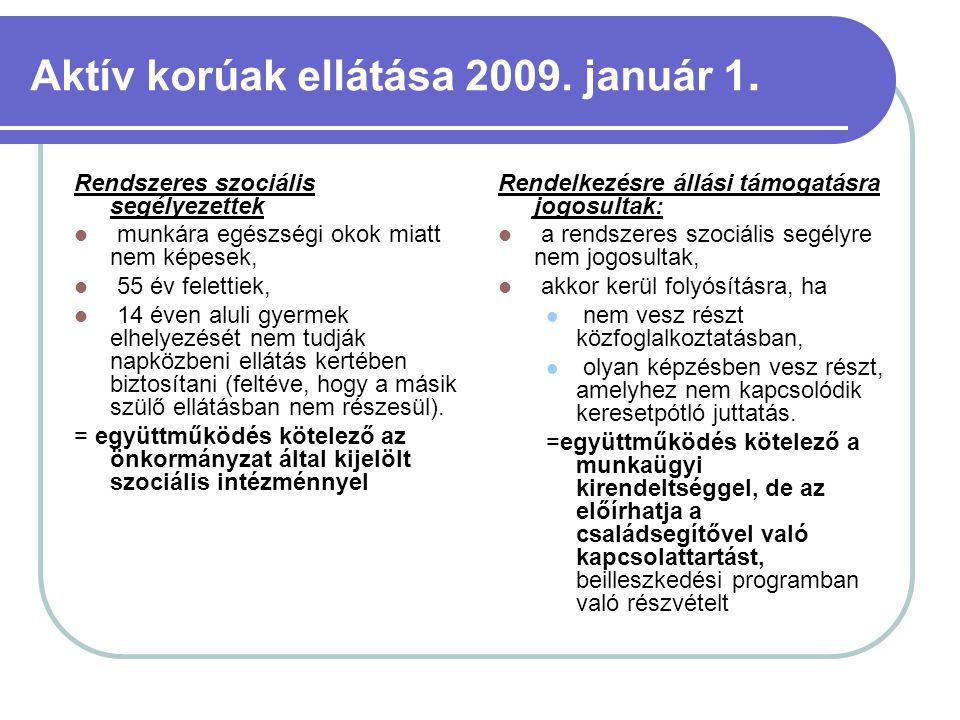 Aktív korúak ellátása 2009. január 1.