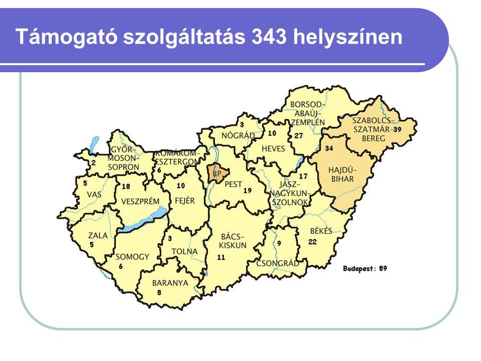 Támogató szolgáltatás 343 helyszínen