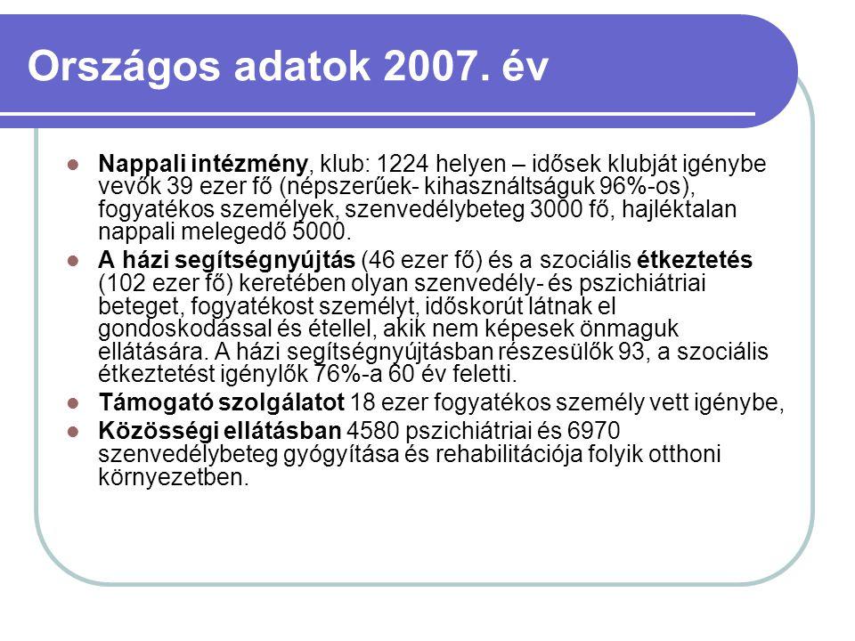 Országos adatok 2007. év