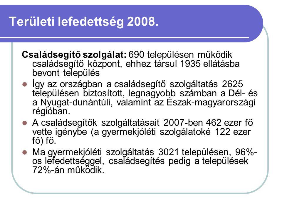 Területi lefedettség 2008. Családsegítő szolgálat: 690 településen működik családsegítő központ, ehhez társul 1935 ellátásba bevont település.