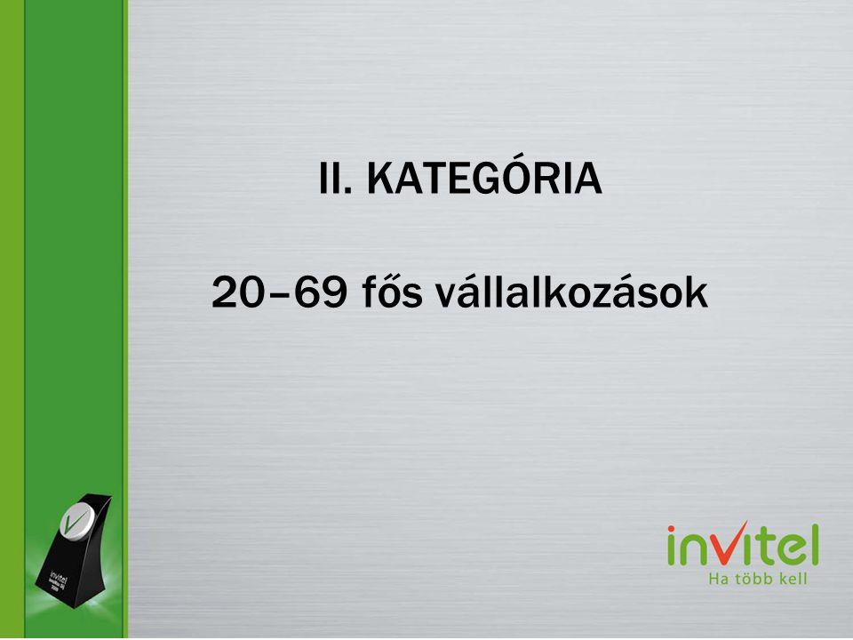 II. KATEGÓRIA 20–69 fős vállalkozások