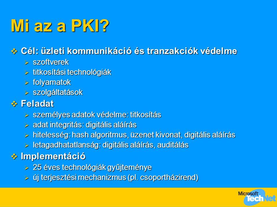 Mi az a PKI Cél: üzleti kommunikáció és tranzakciók védelme Feladat