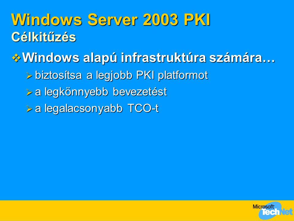 Windows Server 2003 PKI Célkitűzés