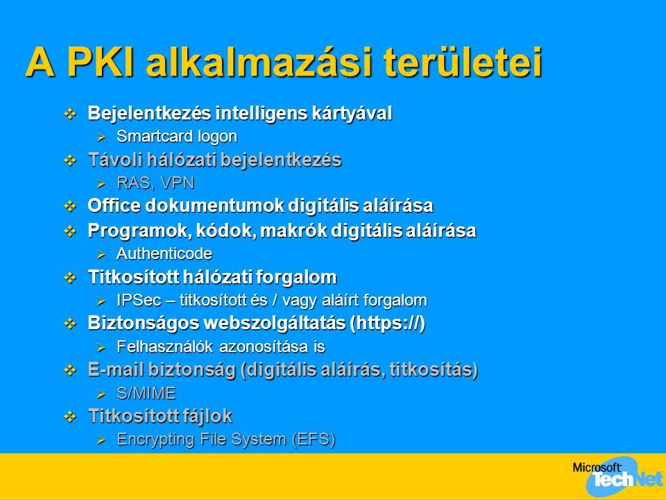 A PKI alkalmazási területei