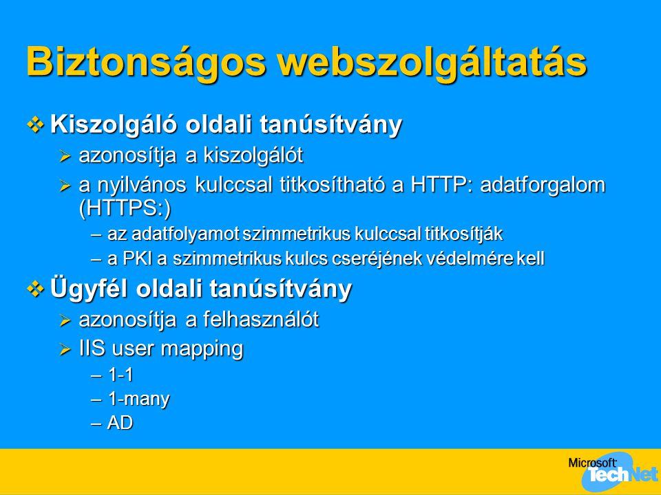 Biztonságos webszolgáltatás
