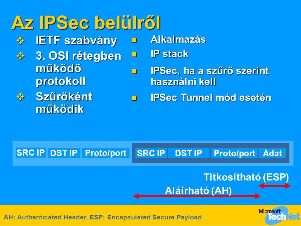 Az IPSec belülről IETF szabvány 3. OSI rétegben működő protokoll