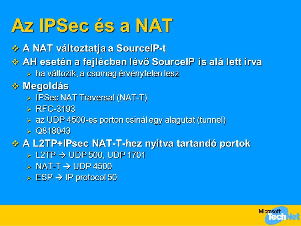 Az IPSec és a NAT A NAT változtatja a SourceIP-t
