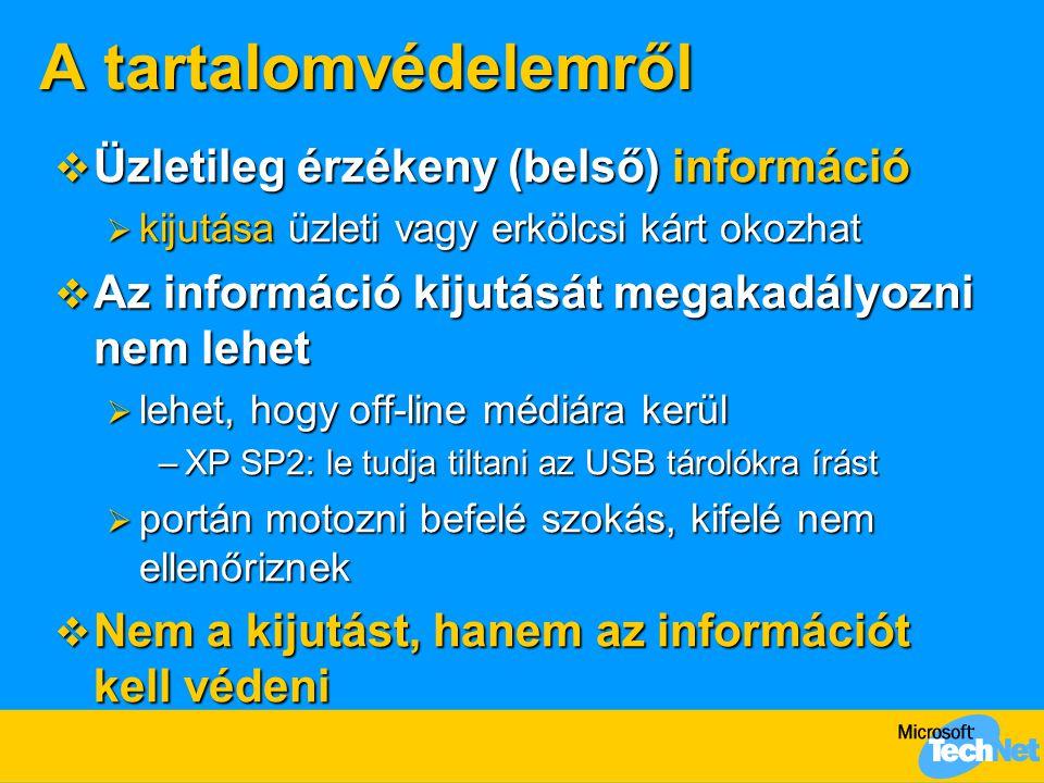 A tartalomvédelemről Üzletileg érzékeny (belső) információ