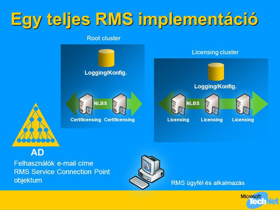 Egy teljes RMS implementáció