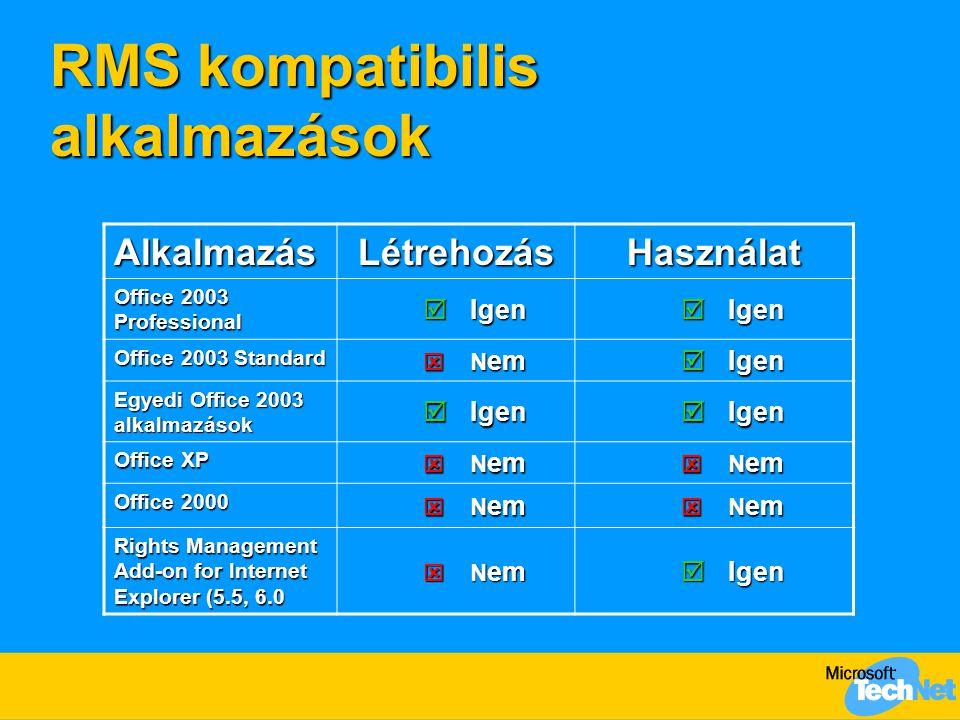RMS kompatibilis alkalmazások