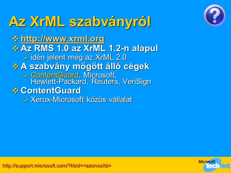Az XrML szabványról http://www.xrml.org