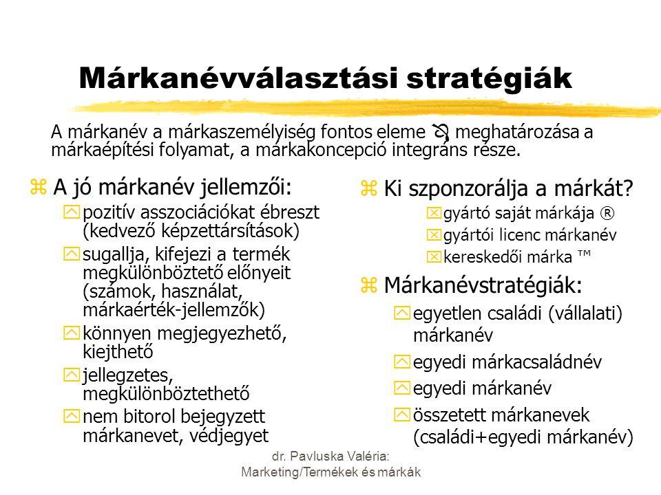 Márkanévválasztási stratégiák