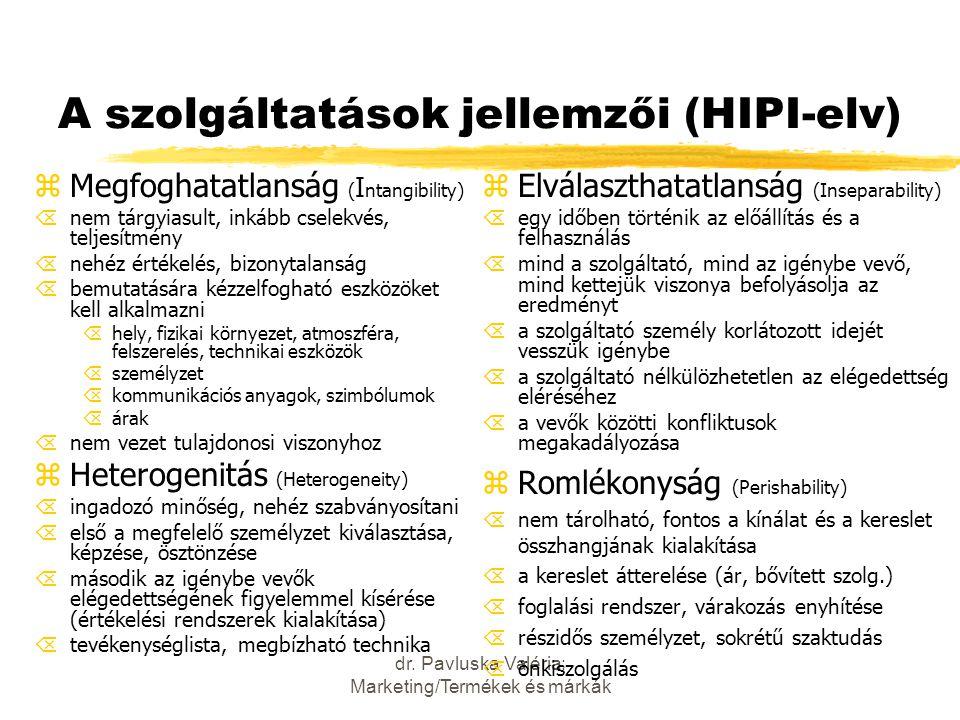 A szolgáltatások jellemzői (HIPI-elv)