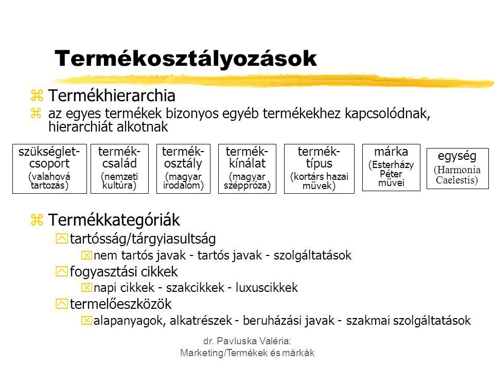 Termékosztályozások Termékhierarchia Termékkategóriák