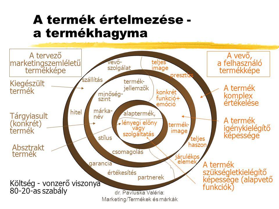 A termék értelmezése - a termékhagyma