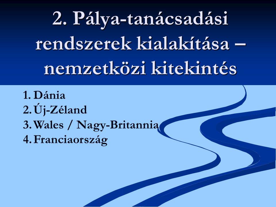 2. Pálya-tanácsadási rendszerek kialakítása – nemzetközi kitekintés