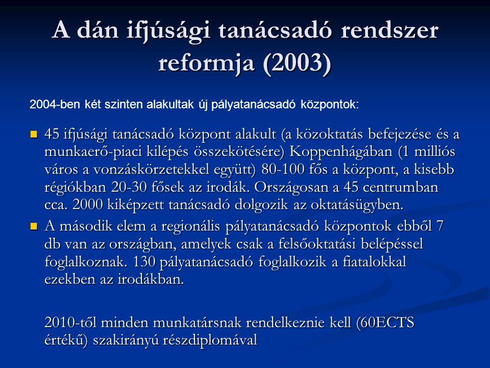 A dán ifjúsági tanácsadó rendszer reformja (2003)