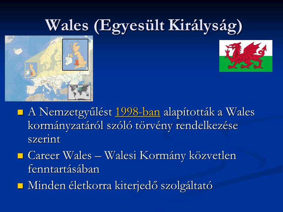 Wales (Egyesült Királyság)