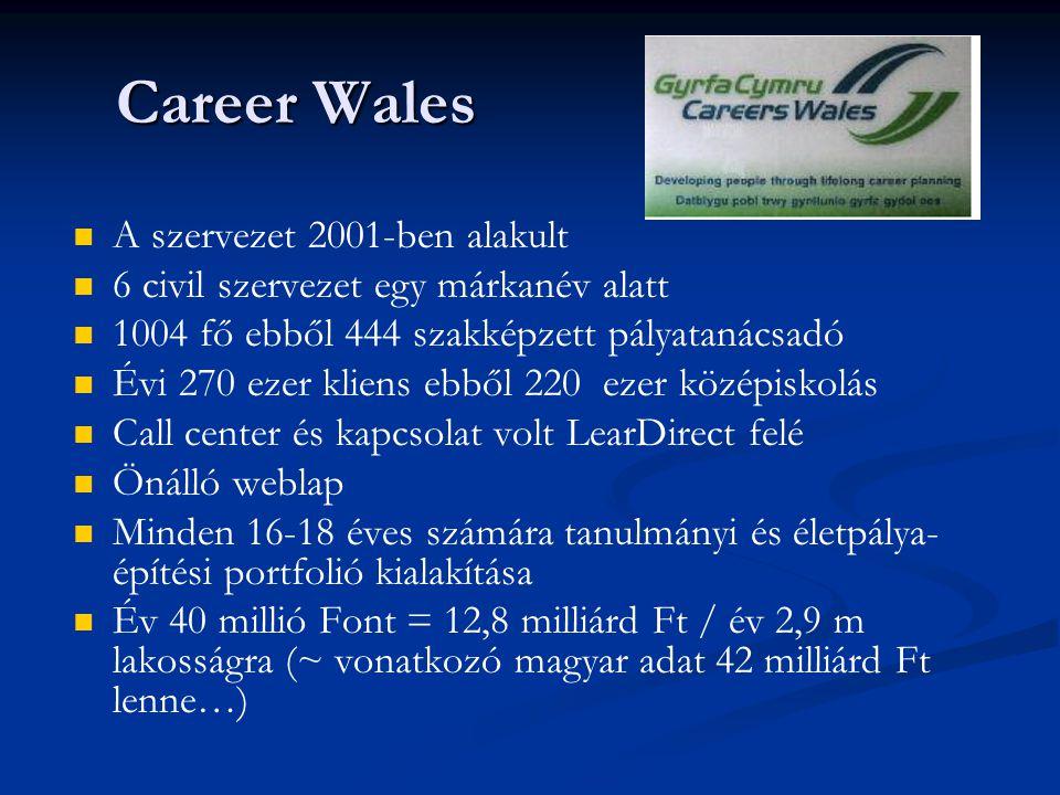 Career Wales A szervezet 2001-ben alakult
