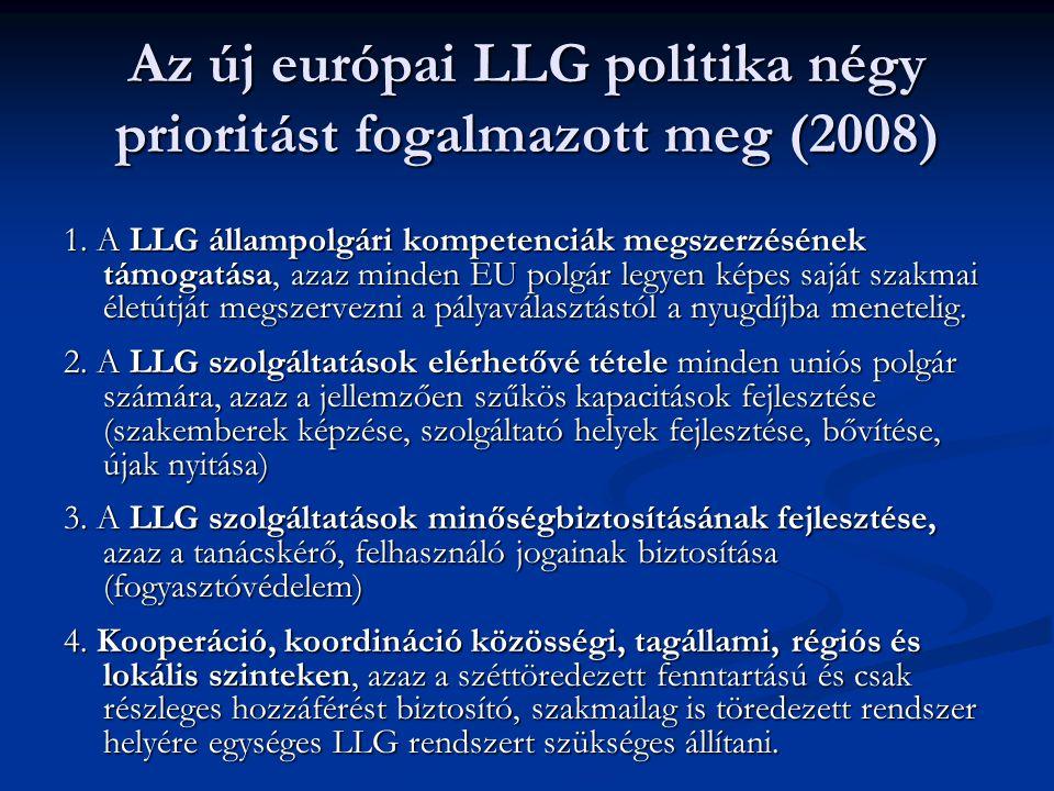 Az új európai LLG politika négy prioritást fogalmazott meg (2008)