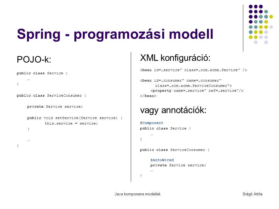 Spring - programozási modell