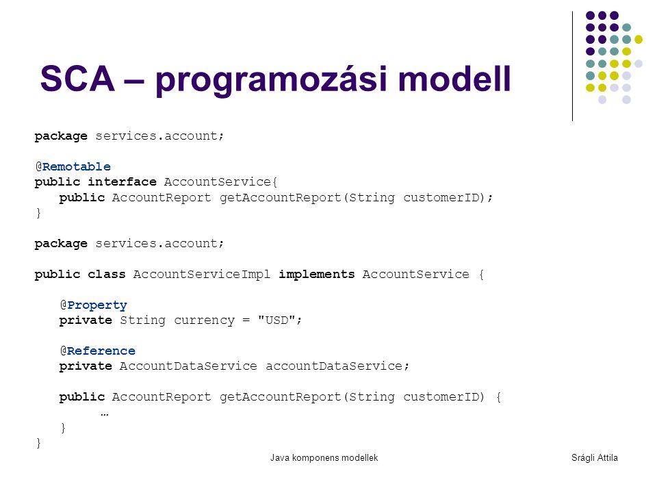SCA – programozási modell