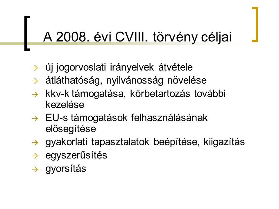 A 2008. évi CVIII. törvény céljai