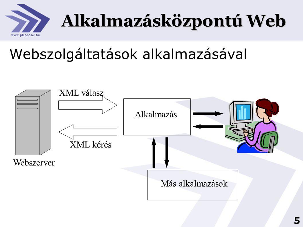 Alkalmazásközpontú Web