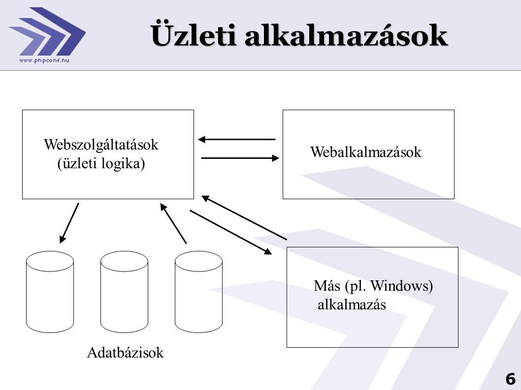 Üzleti alkalmazások Webszolgáltatások Webalkalmazások (üzleti logika)