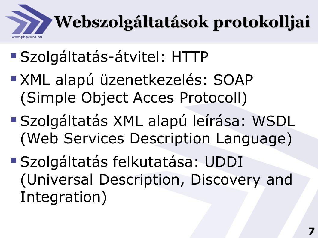 Webszolgáltatások protokolljai