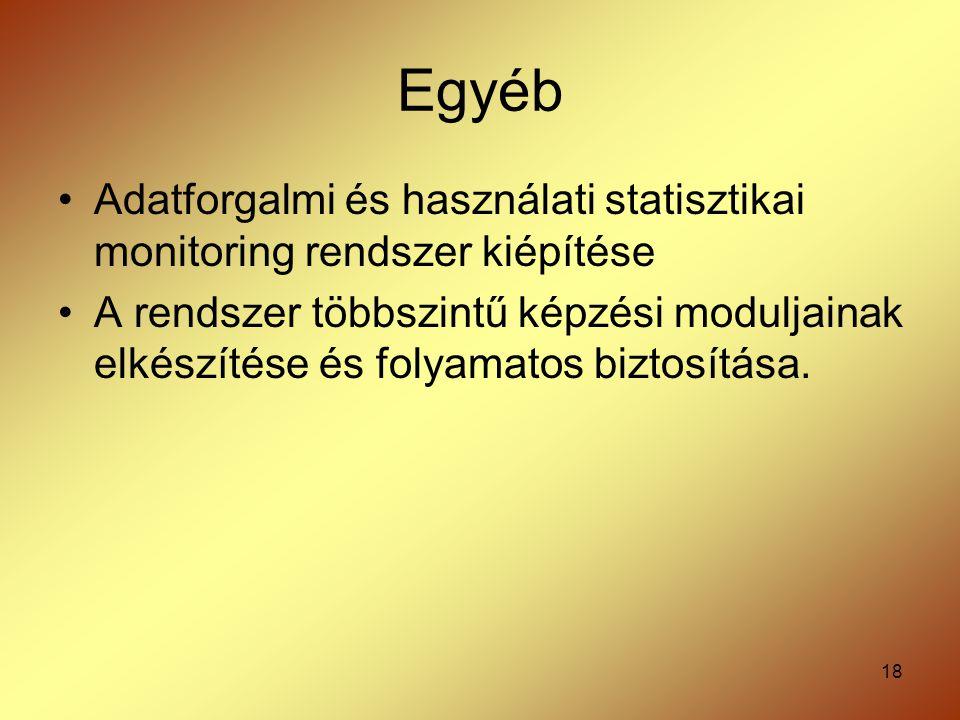 Egyéb Adatforgalmi és használati statisztikai monitoring rendszer kiépítése.